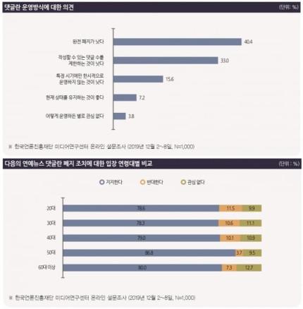 韩艺人自杀引关注 8